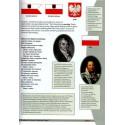 Historia Polski - średniowiecze kl. V